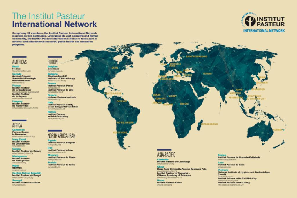 Map describing the Network regions